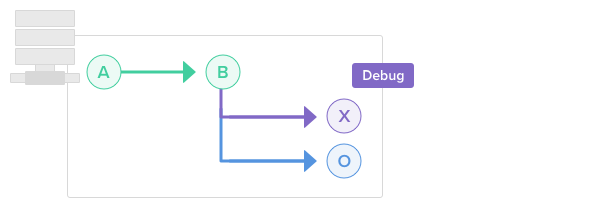 You can start working independently from the addition of functions by creating a new topic branch for fixing bugs.