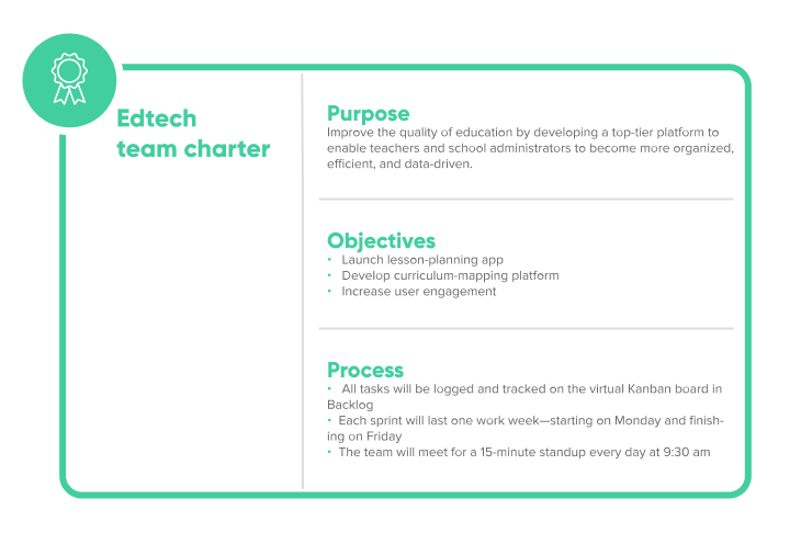 Product Team Charter