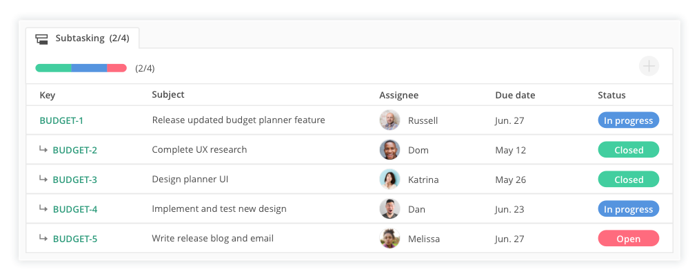 View and manage project status at a glance