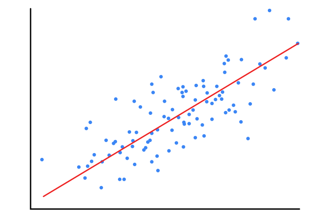 Gradient descent for linear regression using Golang