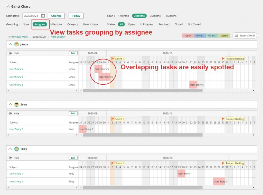 Gantt chart tasks grouped by assignee