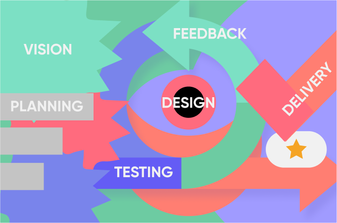 Agile workflows: Your no-fuss guide to getting started