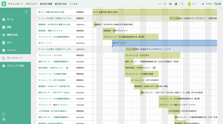 YCAM_Backlog_ガントチャート