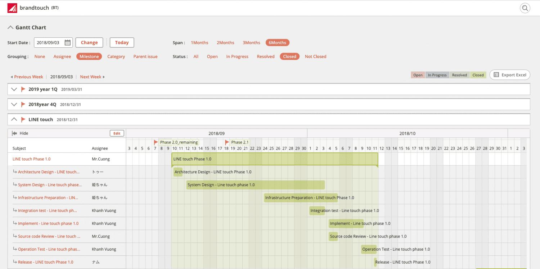 アライドアーキテクツのbrandtouchで実際に活用されているガントチャート