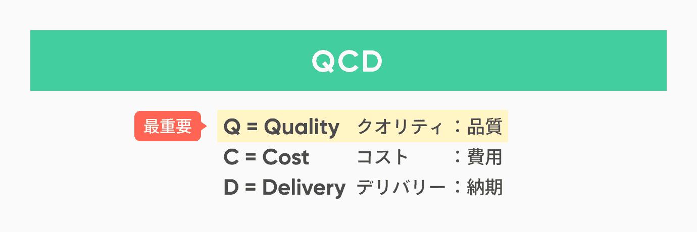 QCDとは?QC七つ道具やQCDS、QCDSEなどを網羅的に解説