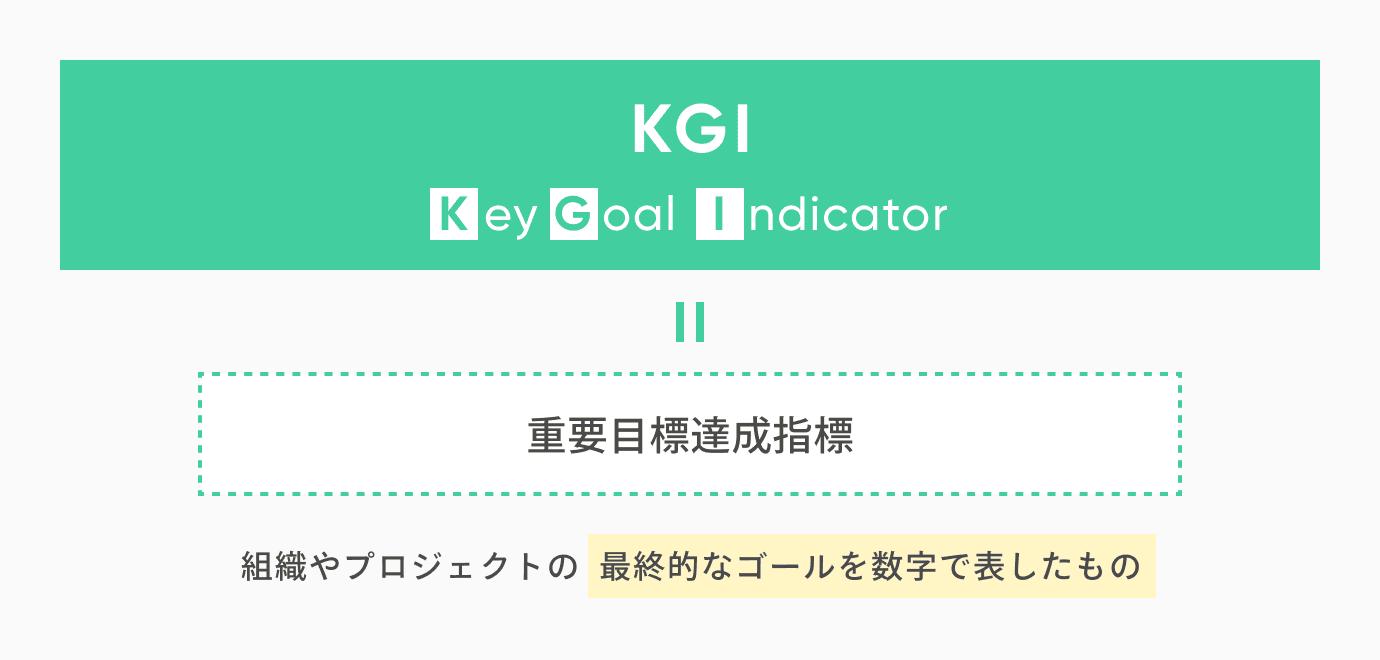 KGIの意味とは?KPIやKSFとの違いと具体例を解説_KGIの解説