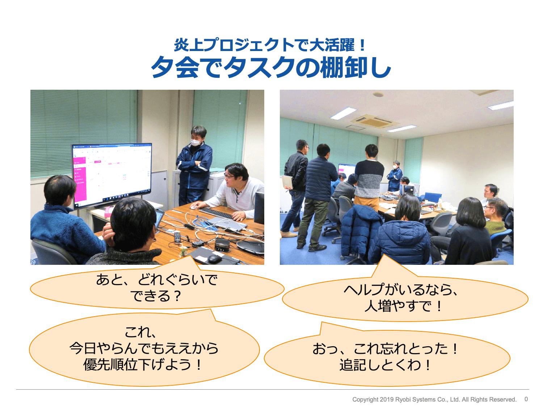 両備システムズの会議ではBacklogを画面に投影してタスクの進捗を確認する