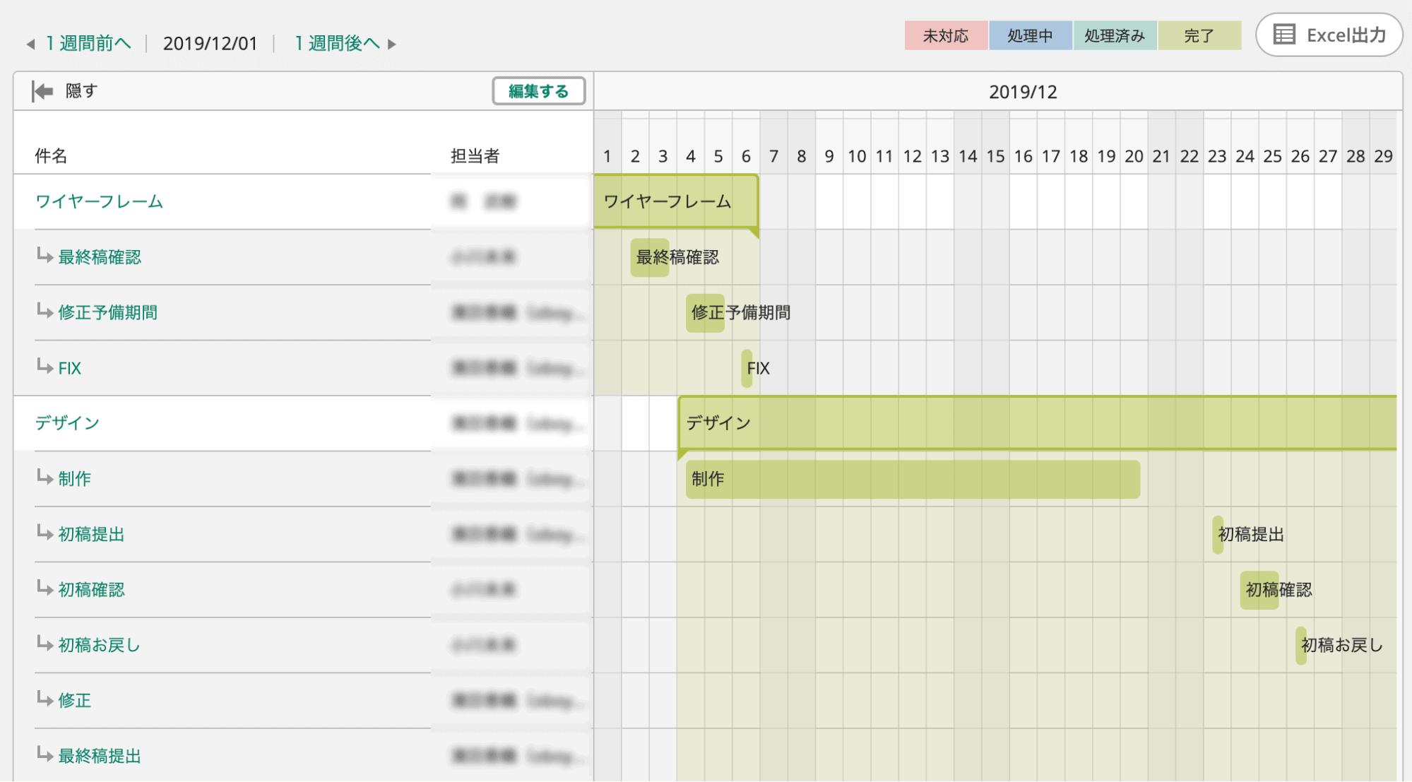 はてなブログMediaのCMSのデザインカスタマイズのために作られたガントチャート