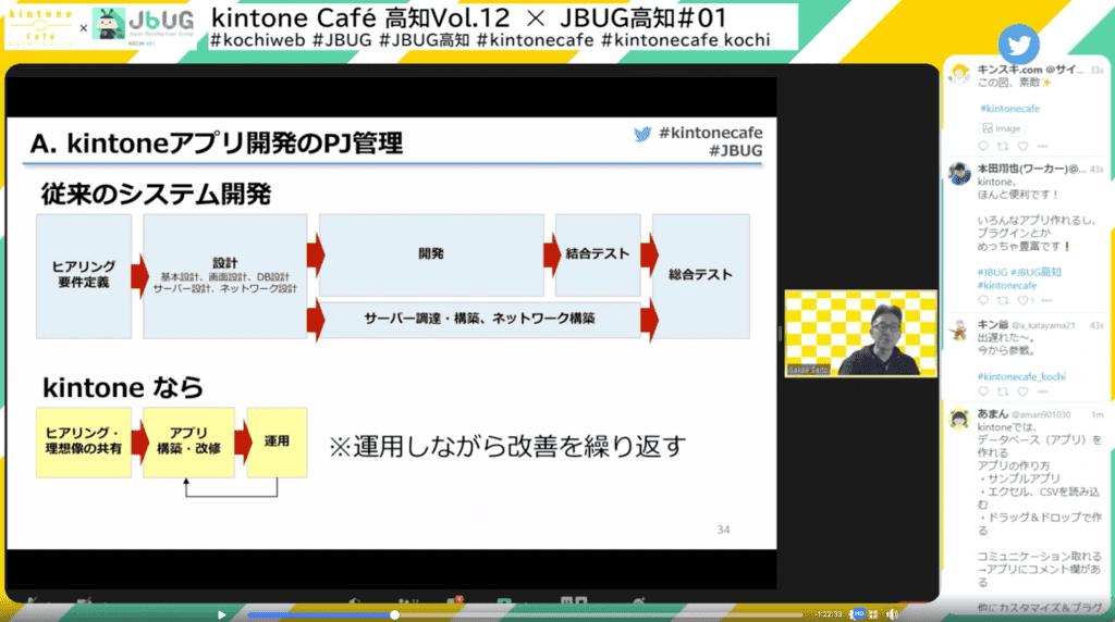 kintoneCafe斎藤さんの資料